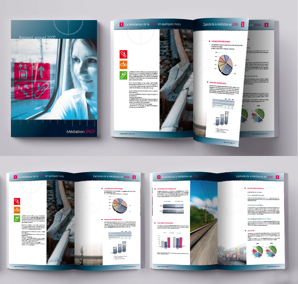Infographiste indépendant, Création et mise en page de rapports d'activité train et voies ferrées